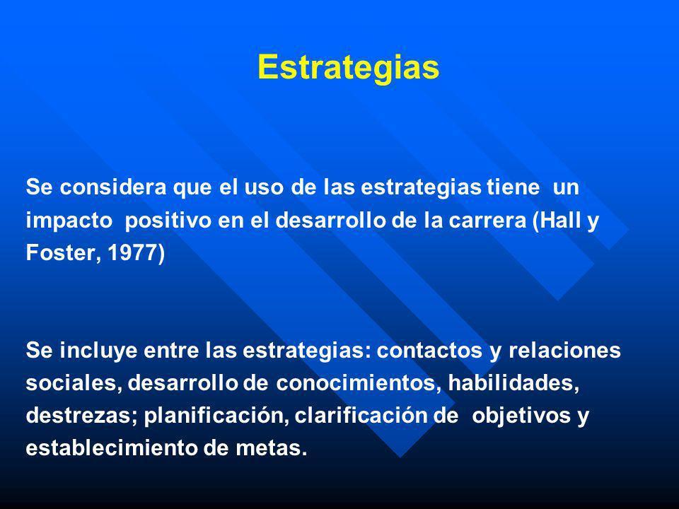 Estrategias Se considera que el uso de las estrategias tiene un impacto positivo en el desarrollo de la carrera (Hall y Foster, 1977) Se incluye entre