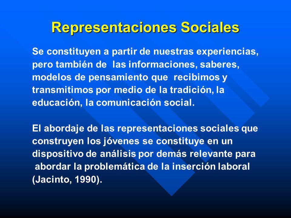 Representaciones Sociales Se constituyen a partir de nuestras experiencias, pero también de las informaciones, saberes, modelos de pensamiento que rec