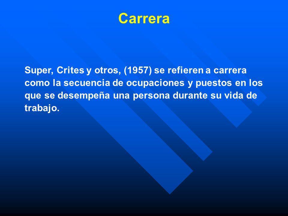 Carrera Super, Crites y otros, (1957) se refieren a carrera como la secuencia de ocupaciones y puestos en los que se desempeña una persona durante su