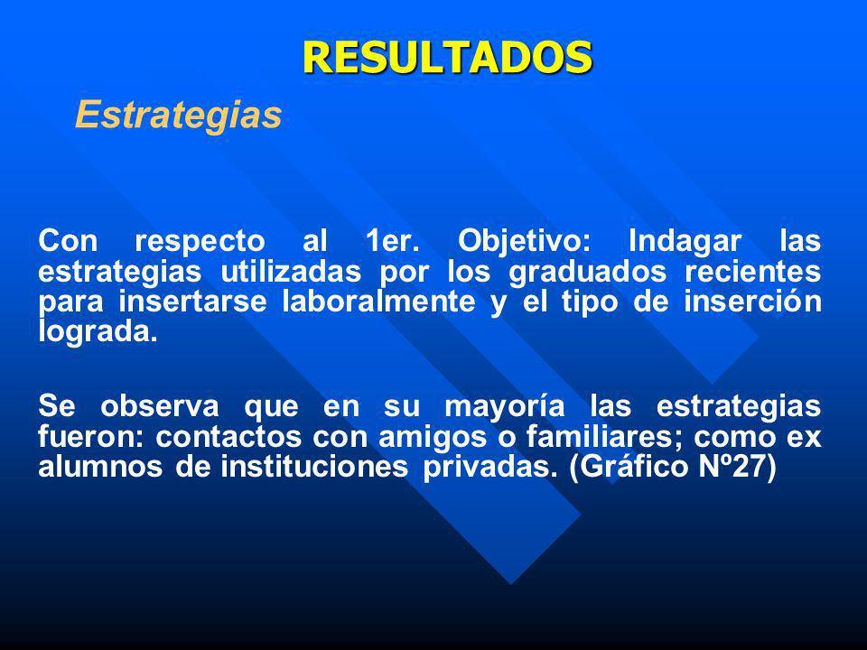 Con respecto al 1er. Objetivo: Indagar las estrategias utilizadas por los graduados recientes para insertarse laboralmente y el tipo de inserción logr