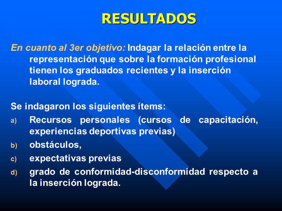 En cuanto al 3er objetivo: Indagar la relación entre la representación que sobre la formación profesional tienen los graduados recientes y la inserció