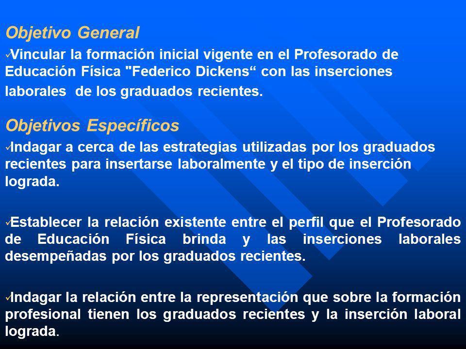 Objetivo General Vincular la formación inicial vigente en el Profesorado de Educación Física