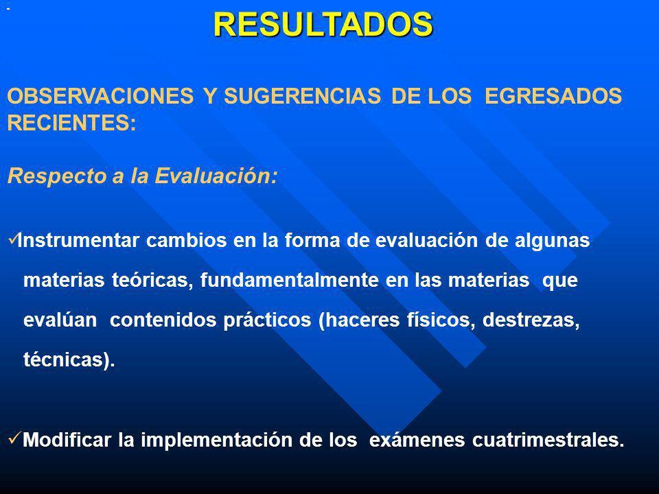 RESULTADOS Respecto a la Evaluación: Instrumentar cambios en la forma de evaluación de algunas materias teóricas, fundamentalmente en las materias que