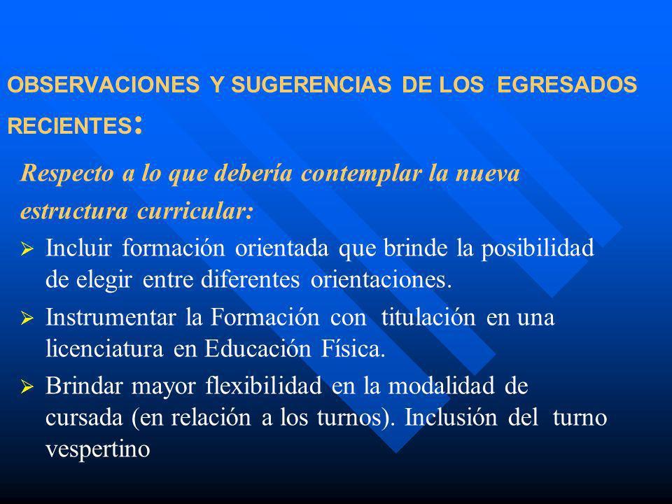 OBSERVACIONES Y SUGERENCIAS DE LOS EGRESADOS RECIENTES : Respecto a lo que debería contemplar la nueva estructura curricular: Incluir formación orient