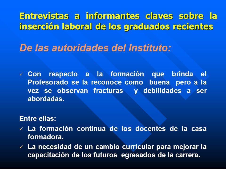 Entrevistas a informantes claves sobre la inserción laboral de los graduados recientes De las autoridades del Instituto: Con respecto a la formación q