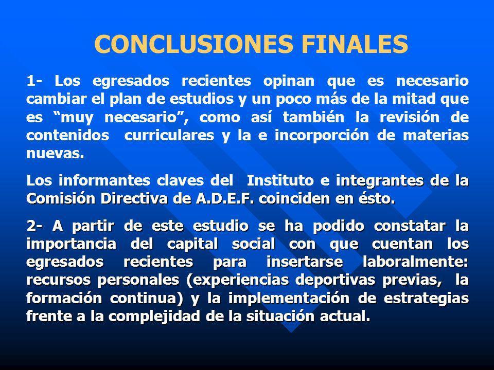 CONCLUSIONES FINALES 1- Los egresados recientes opinan que es necesario cambiar el plan de estudios y un poco más de la mitad que es muy necesario, co