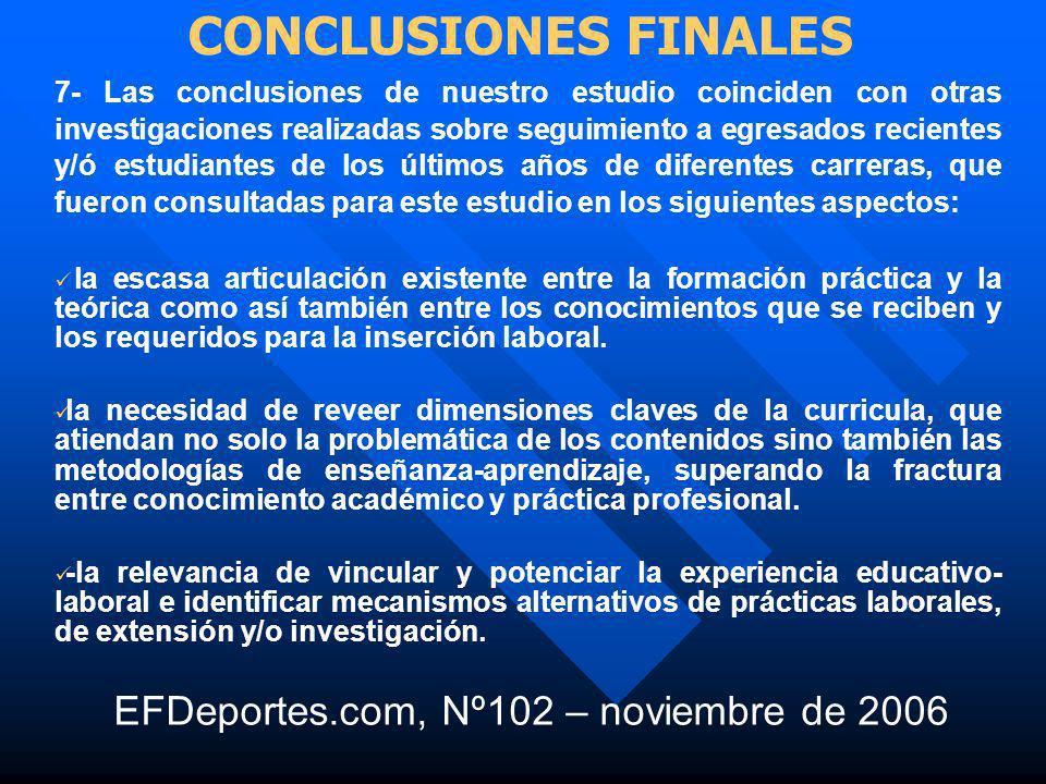 7- Las conclusiones de nuestro estudio coinciden con otras investigaciones realizadas sobre seguimiento a egresados recientes y/ó estudiantes de los ú