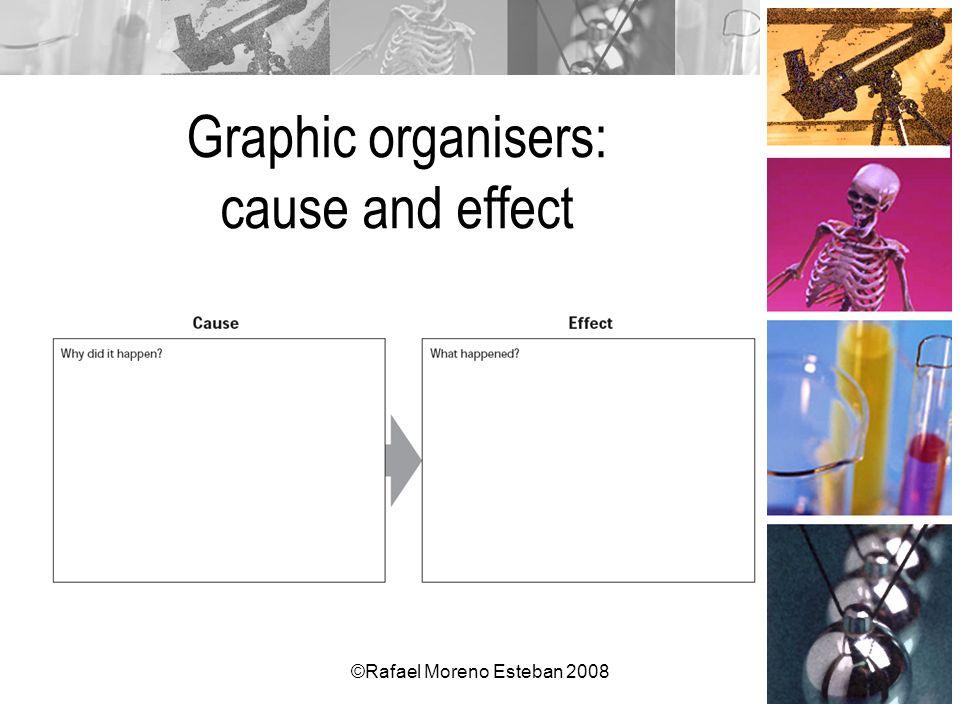 ©Rafael Moreno Esteban 2008 Graphic organisers: cause and effect