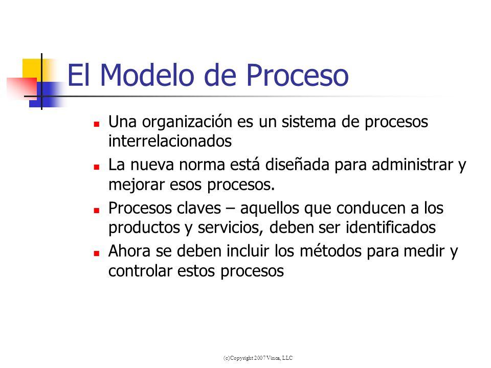 (c)Copyright 2007 Vinca, LLC El Modelo de Proceso Una organización es un sistema de procesos interrelacionados La nueva norma está diseñada para admin