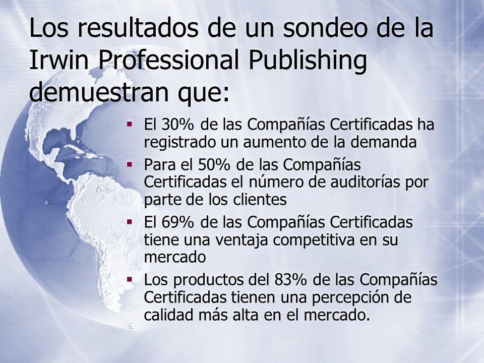 Los resultados de un sondeo de la Irwin Professional Publishing demuestran que: El 30% de las Compañías Certificadas ha registrado un aumento de la de
