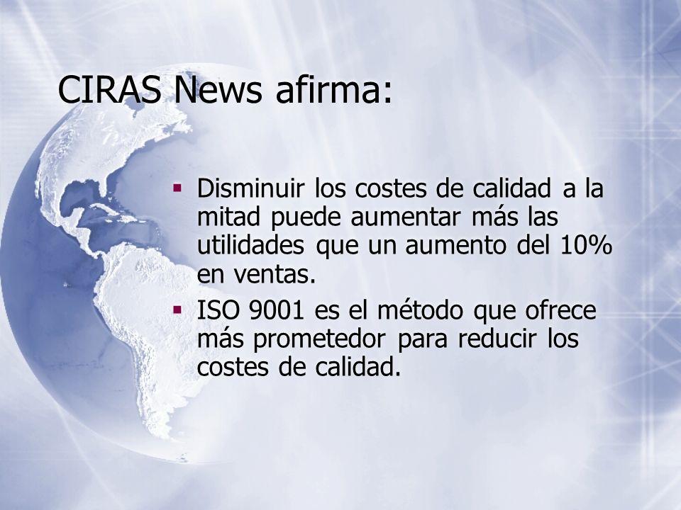 CIRAS News afirma: Disminuir los costes de calidad a la mitad puede aumentar más las utilidades que un aumento del 10% en ventas. ISO 9001 es el métod