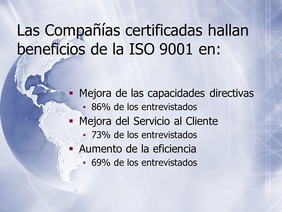 Reducción del desperdicio 53% de los entrevistados Aumento de la motivación de los trabajadores 50% de los entrevistados Reducción de los costes 40% de los entrevistados Reducción del desperdicio 53% de los entrevistados Aumento de la motivación de los trabajadores 50% de los entrevistados Reducción de los costes 40% de los entrevistados Las Compañías certificadas hallan beneficios de la ISO 9001 en:
