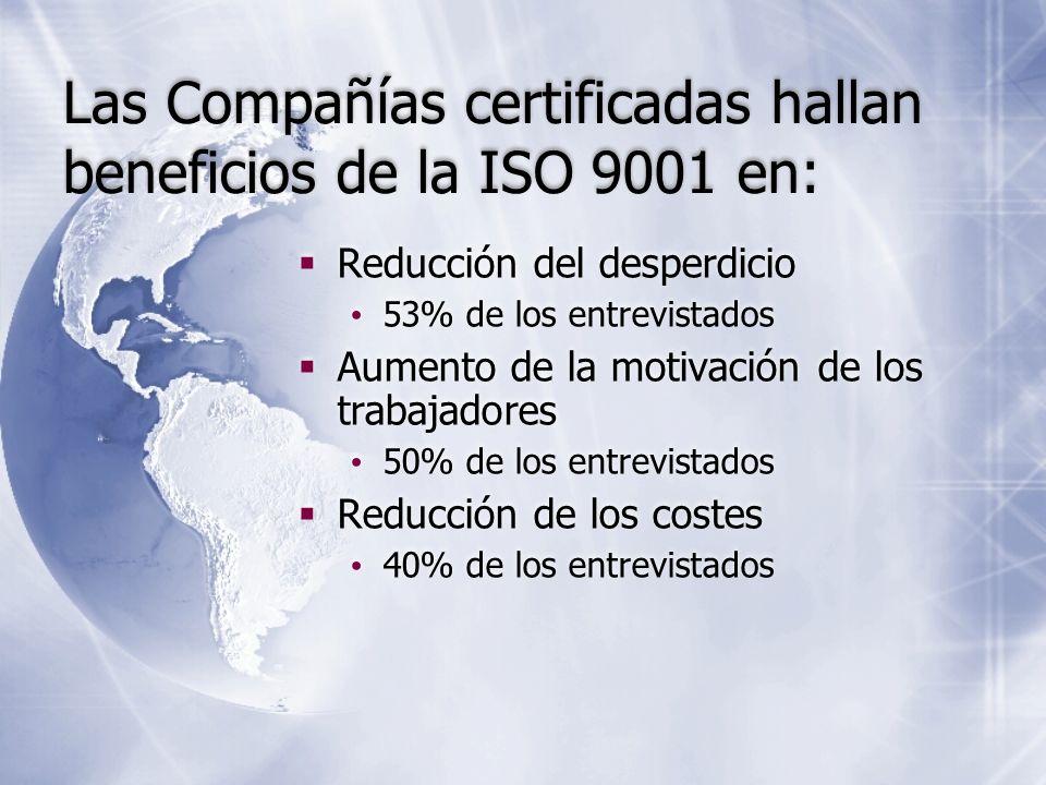 Los resultados de un sondeo de la Irwin Professional Publishing demuestran que: El 30% de las Compañías Certificadas ha registrado un aumento de la demanda Para el 50% de las Compañías Certificadas el número de auditorías por parte de los clientes El 69% de las Compañías Certificadas tiene una ventaja competitiva en su mercado Los productos del 83% de las Compañías Certificadas tienen una percepción de calidad más alta en el mercado.