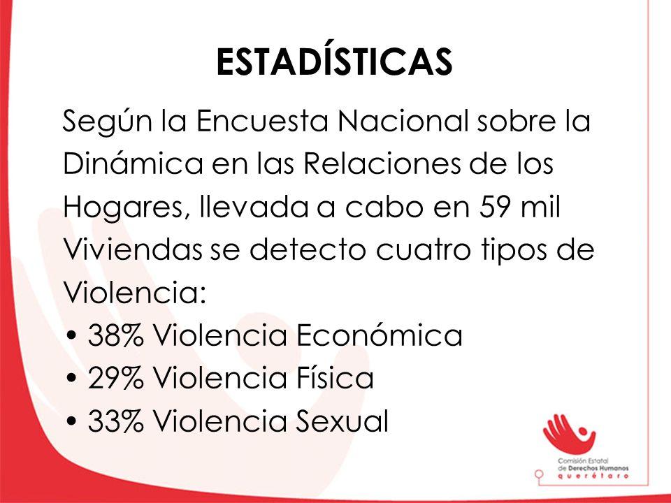 Según la Encuesta Nacional sobre la Dinámica en las Relaciones de los Hogares, llevada a cabo en 59 mil Viviendas se detecto cuatro tipos de Violencia