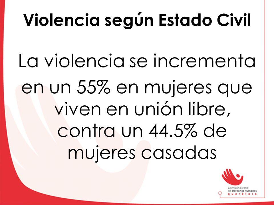 Violencia según Estado Civil La violencia se incrementa en un 55% en mujeres que viven en unión libre, contra un 44.5% de mujeres casadas