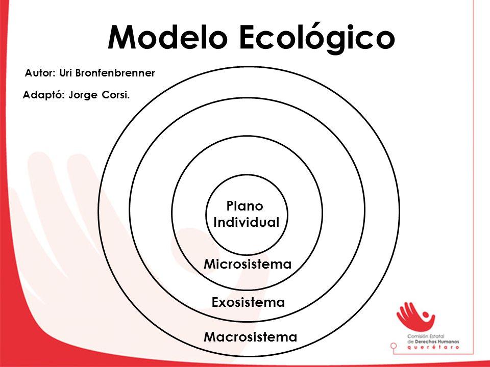 Modelo Ecológico Plano Individual Microsistema Exosistema Macrosistema Autor: Uri Bronfenbrenner Adaptó: Jorge Corsi.