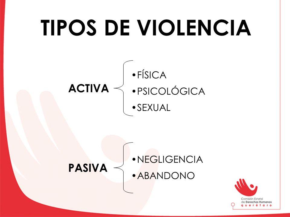 TIPOS DE VIOLENCIA ACTIVA PASIVA FÍSICA PSICOLÓGICA SEXUAL NEGLIGENCIA ABANDONO