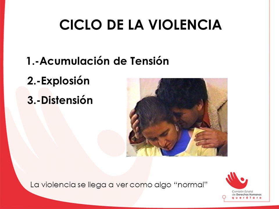 CICLO DE LA VIOLENCIA 1.-Acumulación de Tensión 2.-Explosión 3.-Distensión La violencia se llega a ver como algo normal