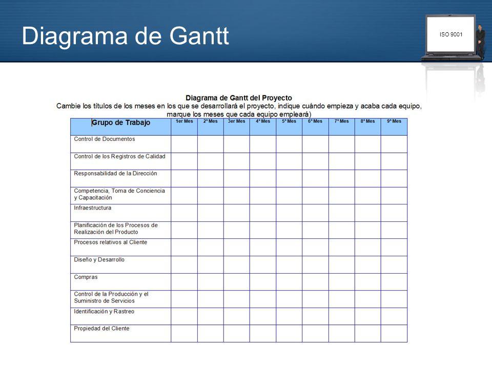 ISO 9001 PowerPoint Presentación Como paso siguiente, usted querr á informar a la gerencia y a otros empleados que trabajar á n con usted en el proyecto.