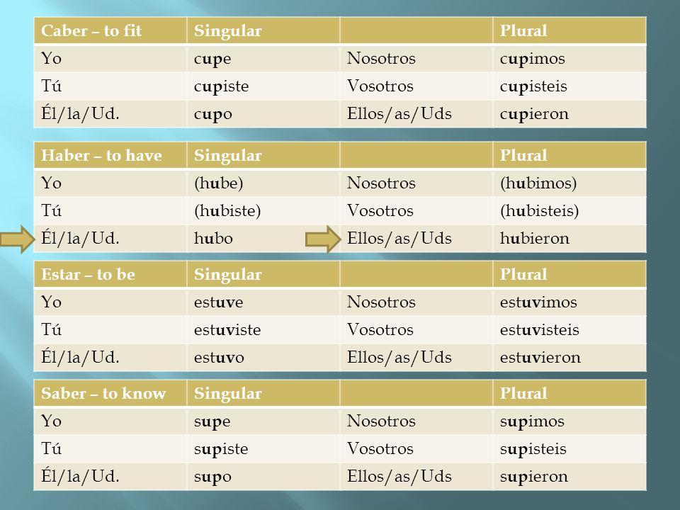 Caber – to fitSingularPlural Yoc up eNosotrosc up imos Túc up isteVosotrosc up isteis Él/la/Ud.c up oEllos/as/Udsc up ieron Haber – to haveSingularPlu