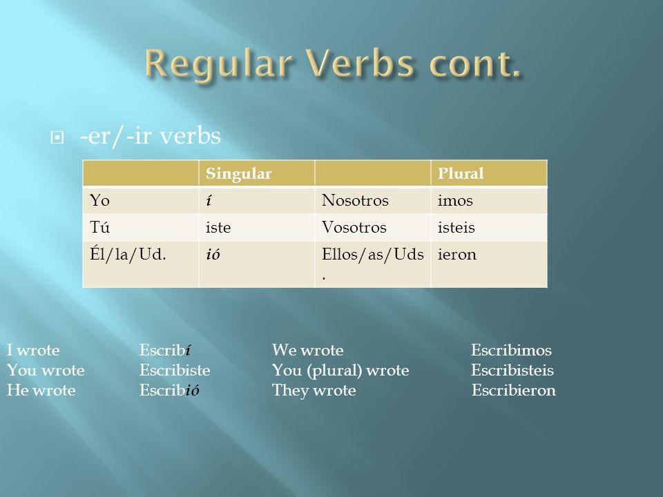 -er/-ir verbs SingularPlural Yo í Nosotrosimos TúisteVosotrosisteis Él/la/Ud. ió Ellos/as/Uds. ieron I wroteEscrib í We wroteEscribimos You wroteEscri