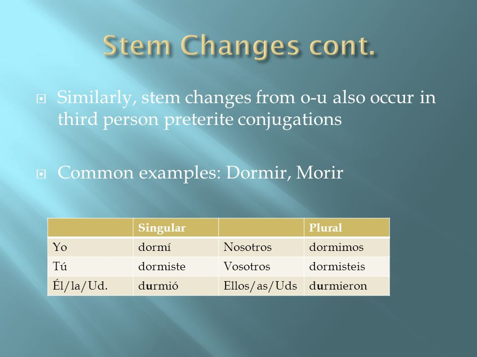 Similarly, stem changes from o-u also occur in third person preterite conjugations Common examples: Dormir, Morir SingularPlural YodormíNosotrosdormim
