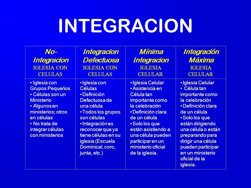 No Integración: Algunos participan en ministerios, algunos participan en células. CUATRO OPCIONES Integración defectuosa: Llamar a todo célula. Integr