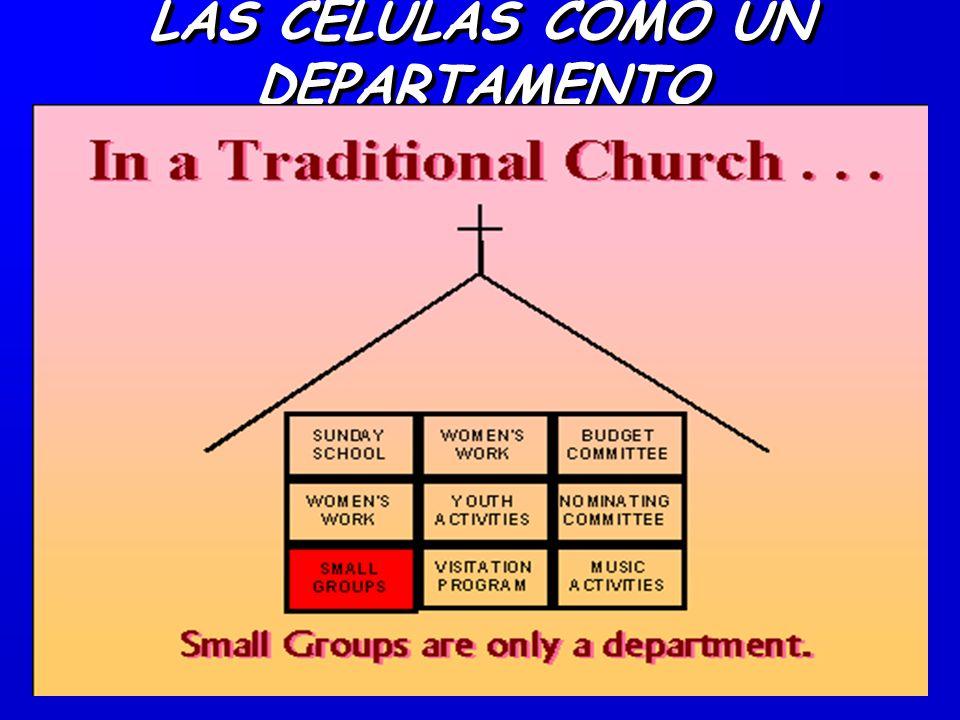 El Ministerio Celular es uno entre muchos programas La Iglesia con células