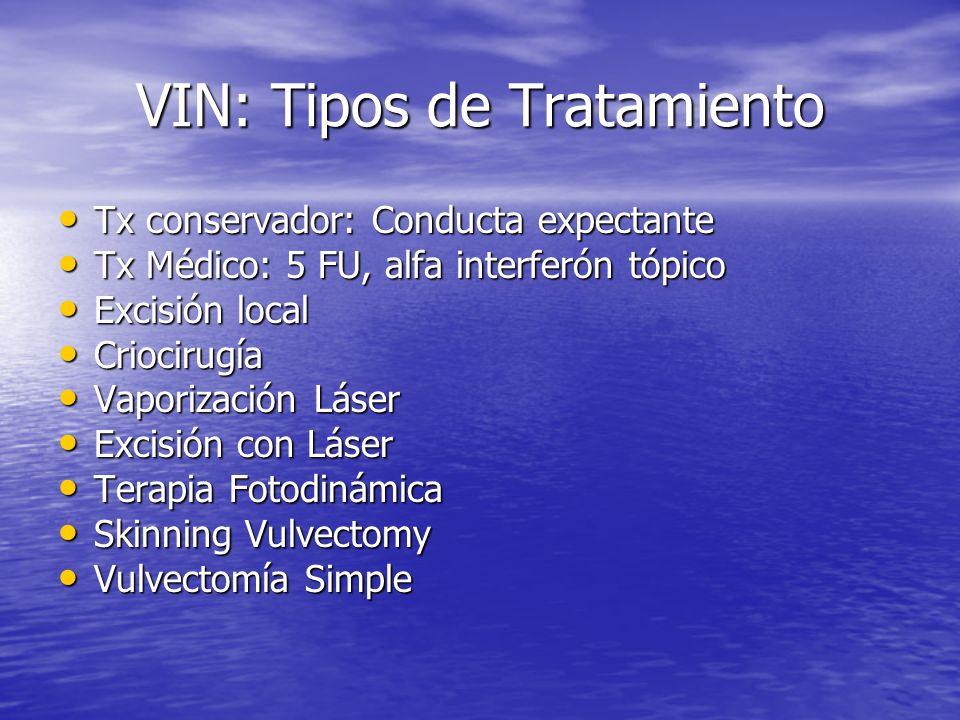 VIN: Tipos de Tratamiento Tx conservador: Conducta expectante Tx conservador: Conducta expectante Tx Médico: 5 FU, alfa interferón tópico Tx Médico: 5