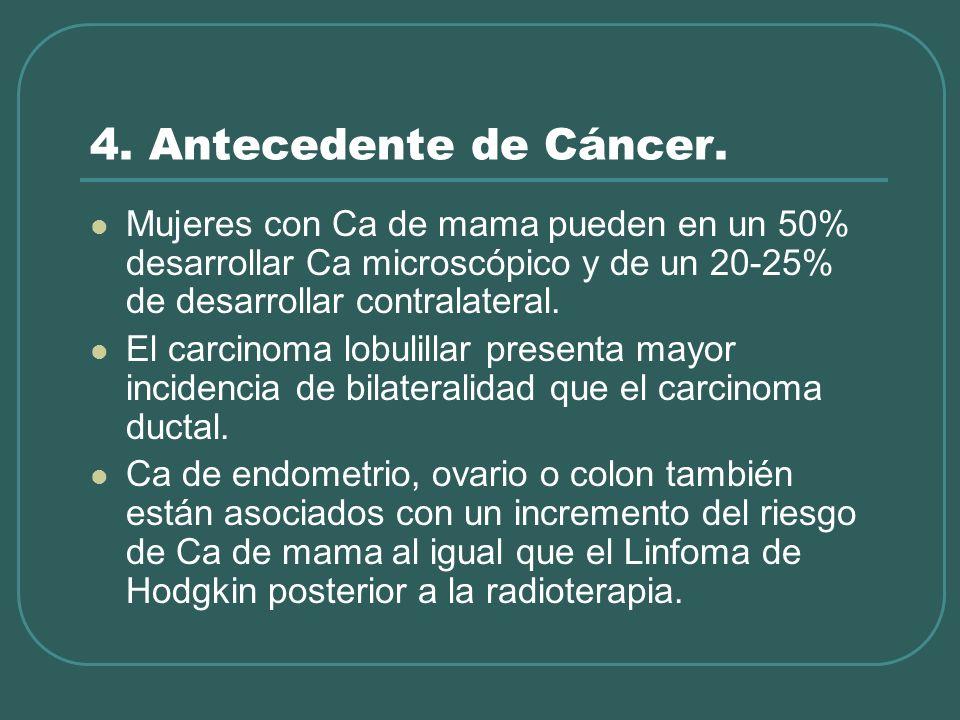 4. Antecedente de Cáncer. Mujeres con Ca de mama pueden en un 50% desarrollar Ca microscópico y de un 20-25% de desarrollar contralateral. El carcinom