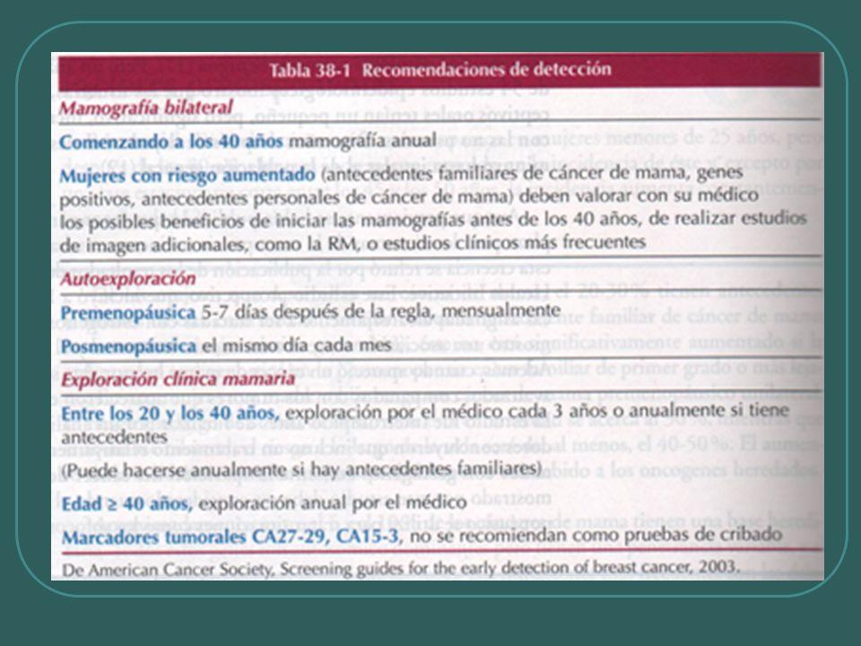 Tabla 38.1