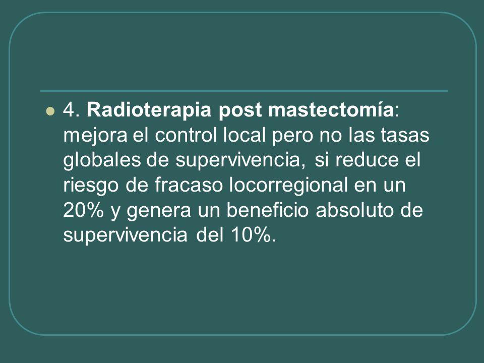 4. Radioterapia post mastectomía: mejora el control local pero no las tasas globales de supervivencia, si reduce el riesgo de fracaso locorregional en