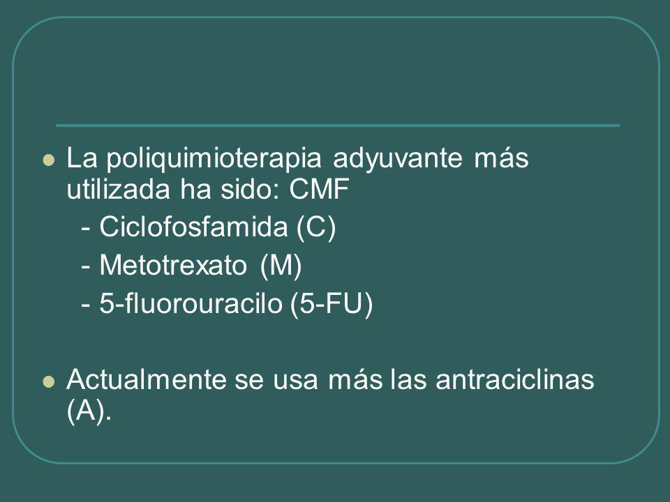La poliquimioterapia adyuvante más utilizada ha sido: CMF - Ciclofosfamida (C) - Metotrexato (M) - 5-fluorouracilo (5-FU) Actualmente se usa más las a
