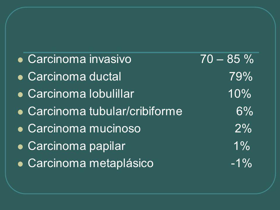Carcinoma invasivo 70 – 85 % Carcinoma ductal 79% Carcinoma lobulillar 10% Carcinoma tubular/cribiforme 6% Carcinoma mucinoso 2% Carcinoma papilar 1%