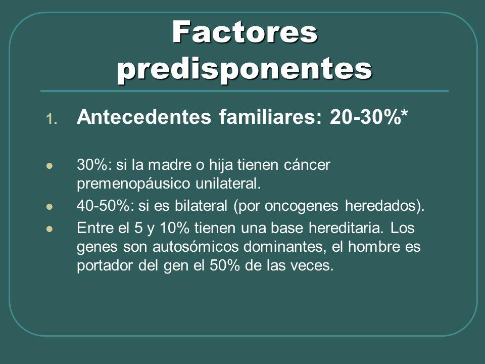 Factores predisponentes 1. Antecedentes familiares: 20-30%* 30%: si la madre o hija tienen cáncer premenopáusico unilateral. 40-50%: si es bilateral (