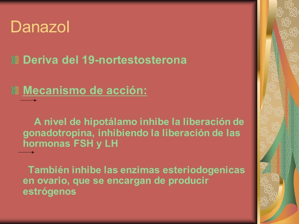 Danazol Deriva del 19-nortestosterona Mecanismo de acción: A nivel de hipotálamo inhibe la liberación de gonadotropina, inhibiendo la liberación de la
