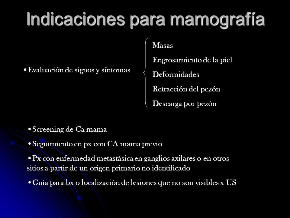 Dosis de radiación Mamografía radiación IONIZANTE Dosis aprox.