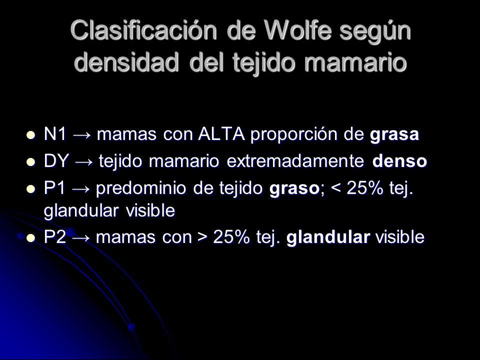 Clasificación de Wolfe según densidad del tejido mamario N1 mamas con ALTA proporción de grasa N1 mamas con ALTA proporción de grasa DY tejido mamario