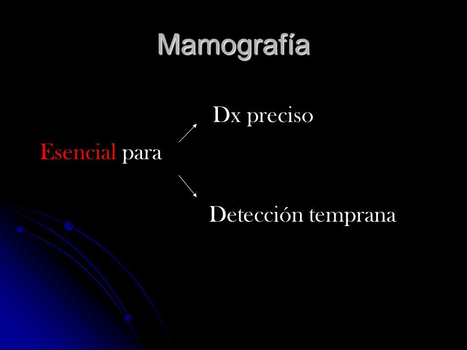 Único método reproducible para detección de CA mama NO palpable (80% de las detectadas en el screening) También se utiliza para bx guiada de lesiones no palpables.