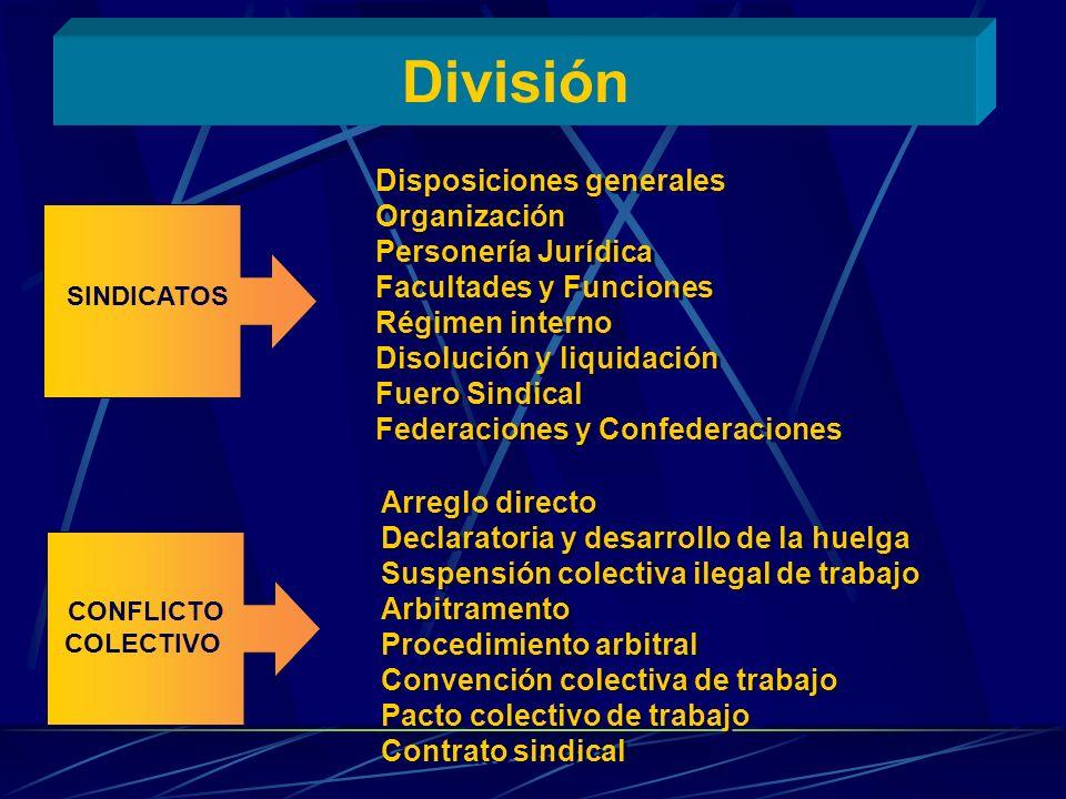 División SINDICATOS CONFLICTO COLECTIVO Disposiciones generales Organización Personería Jurídica Facultades y Funciones Régimen interno Disolución y l