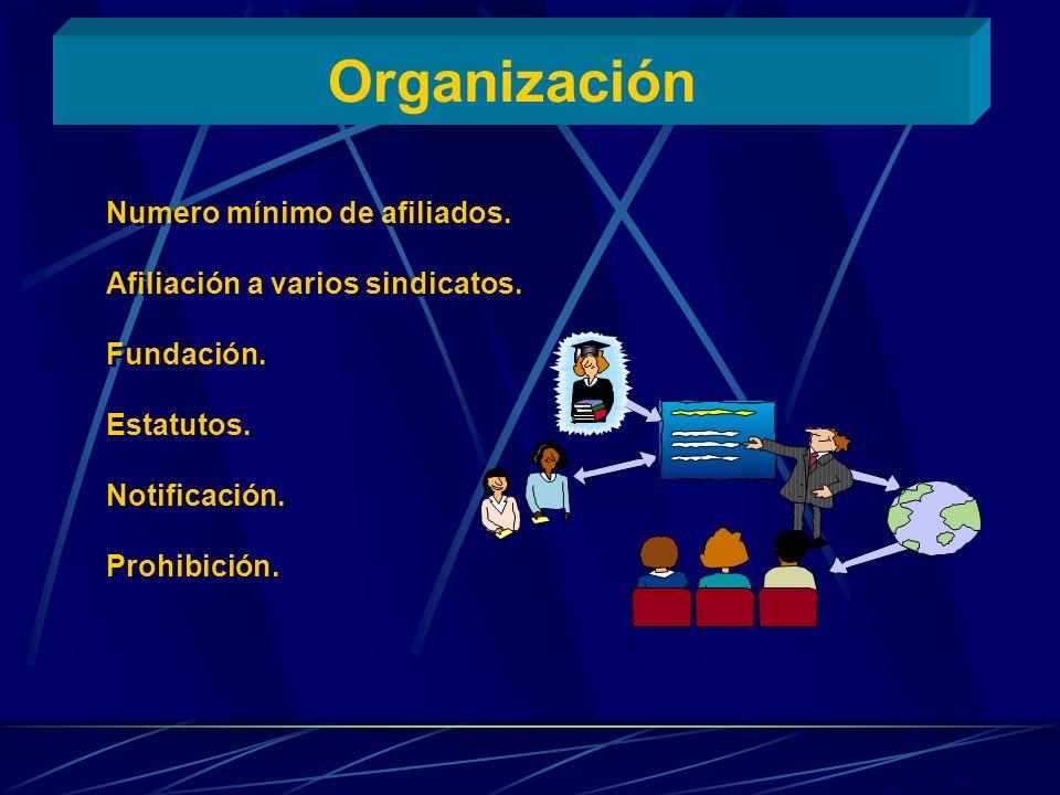 Organización Numero mínimo de afiliados. Afiliación a varios sindicatos. Fundación. Estatutos. Notificación. Prohibición. Numero mínimo de afiliados.
