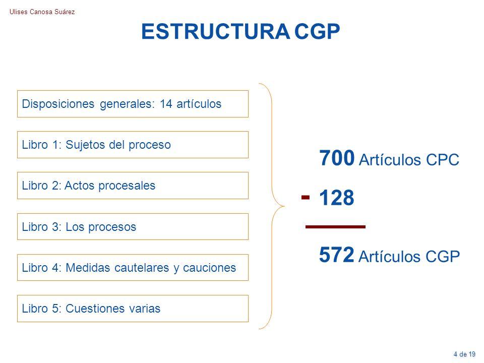 Ulises Canosa Suárez ESTRUCTURA CGP Disposiciones generales: 14 artículos Libro 1: Sujetos del proceso Libro 2: Actos procesales Libro 3: Los procesos