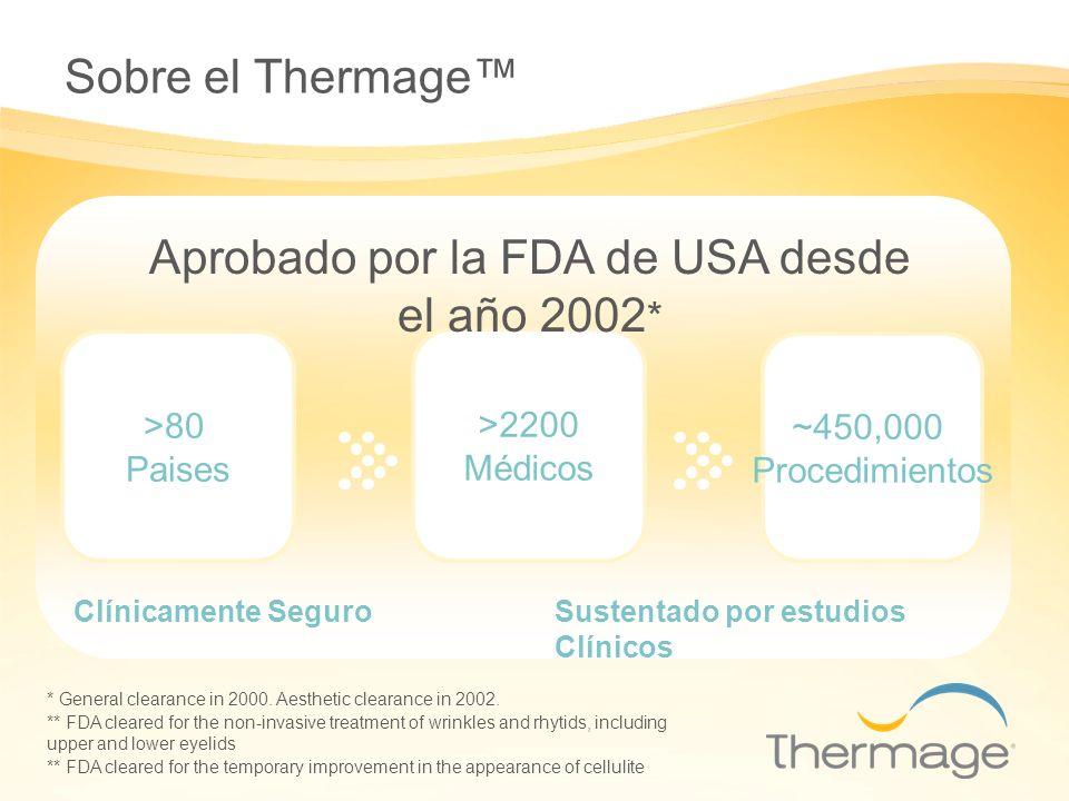 Sobre el Thermage Seguridad >80 Paises >2200 Médicos ~450,000 Procedimientos Aprobado por la FDA de USA desde el año 2002 * Clínicamente SeguroSustent
