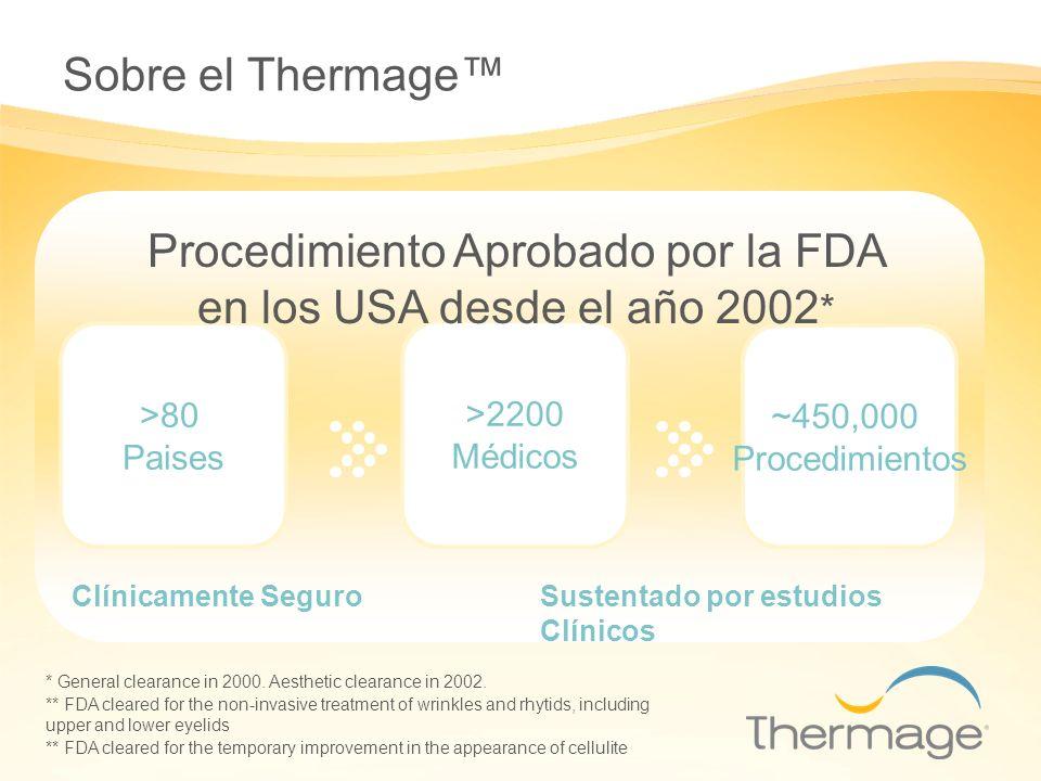 Sobre el Thermage Seguridad >80 Paises >2200 Médicos ~450,000 Procedimientos Procedimiento Aprobado por la FDA en los USA desde el año 2002 * Clínicam
