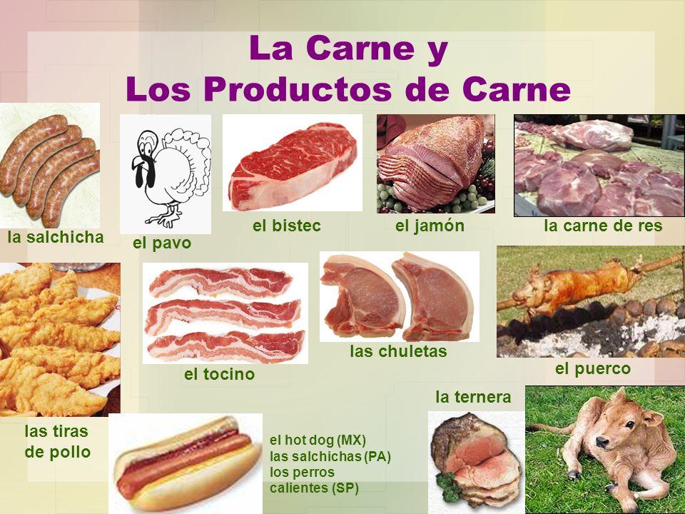 La Carne y Los Productos de Carne la salchicha el pavo el bistecel jamónla carne de res las tiras de pollo el tocino las chuletas el puerco el hot dog