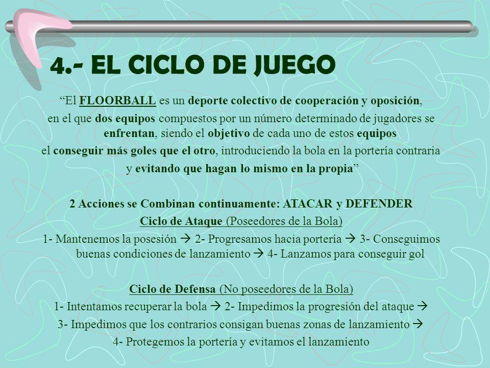 4.- EL CICLO DE JUEGO El FLOORBALL es un deporte colectivo de cooperación y oposición, en el que dos equipos compuestos por un número determinado de j