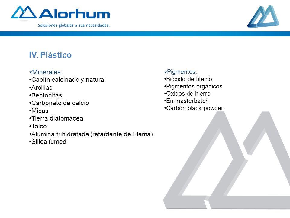 Minerales: Caolín calcinado y natural Arcillas Bentonitas Carbonato de calcio Micas Tierra diatomacea Talco Alumina trihidratada (retardante de Flama)