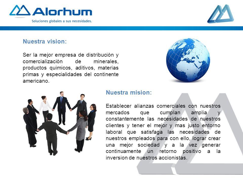 Nuestra mision: Establecer alianzas comerciales con nuestros mercados que cumplan amplia y constantemente las necesidades de nuestros clientes y tener