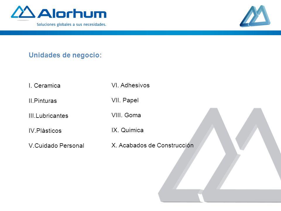 Minerales: Caolin natural Caolin calcinado Bioxido de titanio Carbonatos de calcio Aditivos: Biocidas Fungicidas Modificadores reologicos Lecitinas de soya VII.