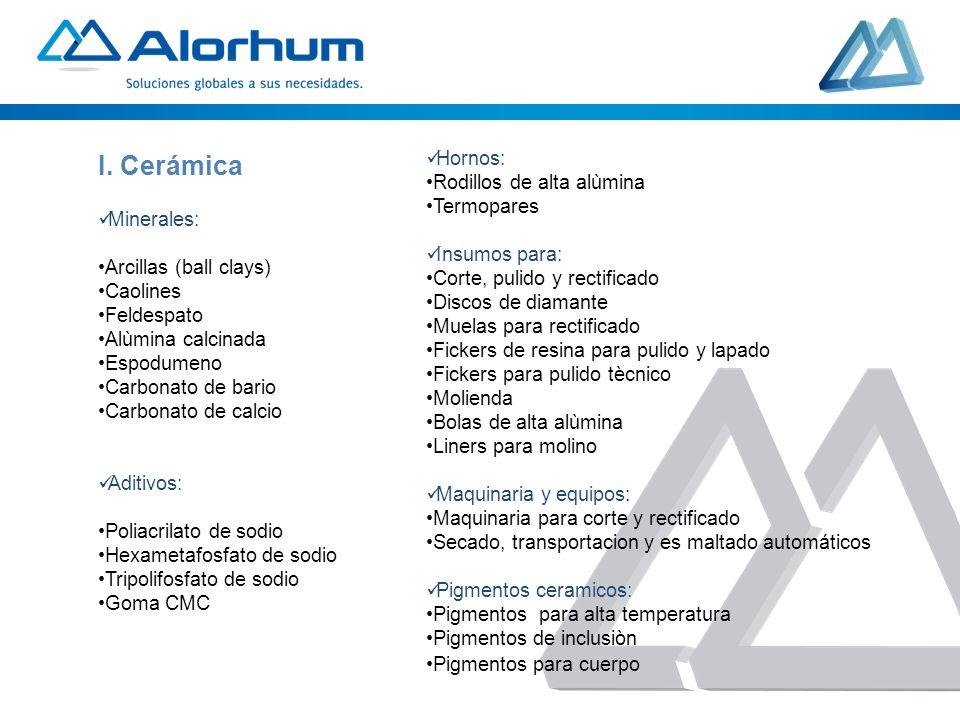 I. Cerámica Minerales: Arcillas (ball clays) Caolines Feldespato Alùmina calcinada Espodumeno Carbonato de bario Carbonato de calcio Aditivos: Poliacr